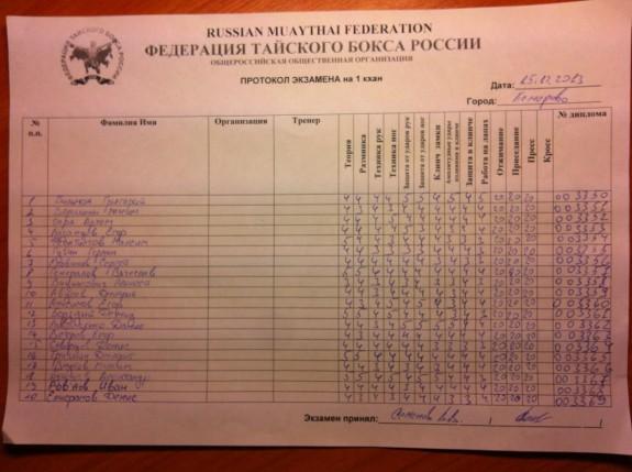 2013-12-15-Kemerovo-1k-20p-web