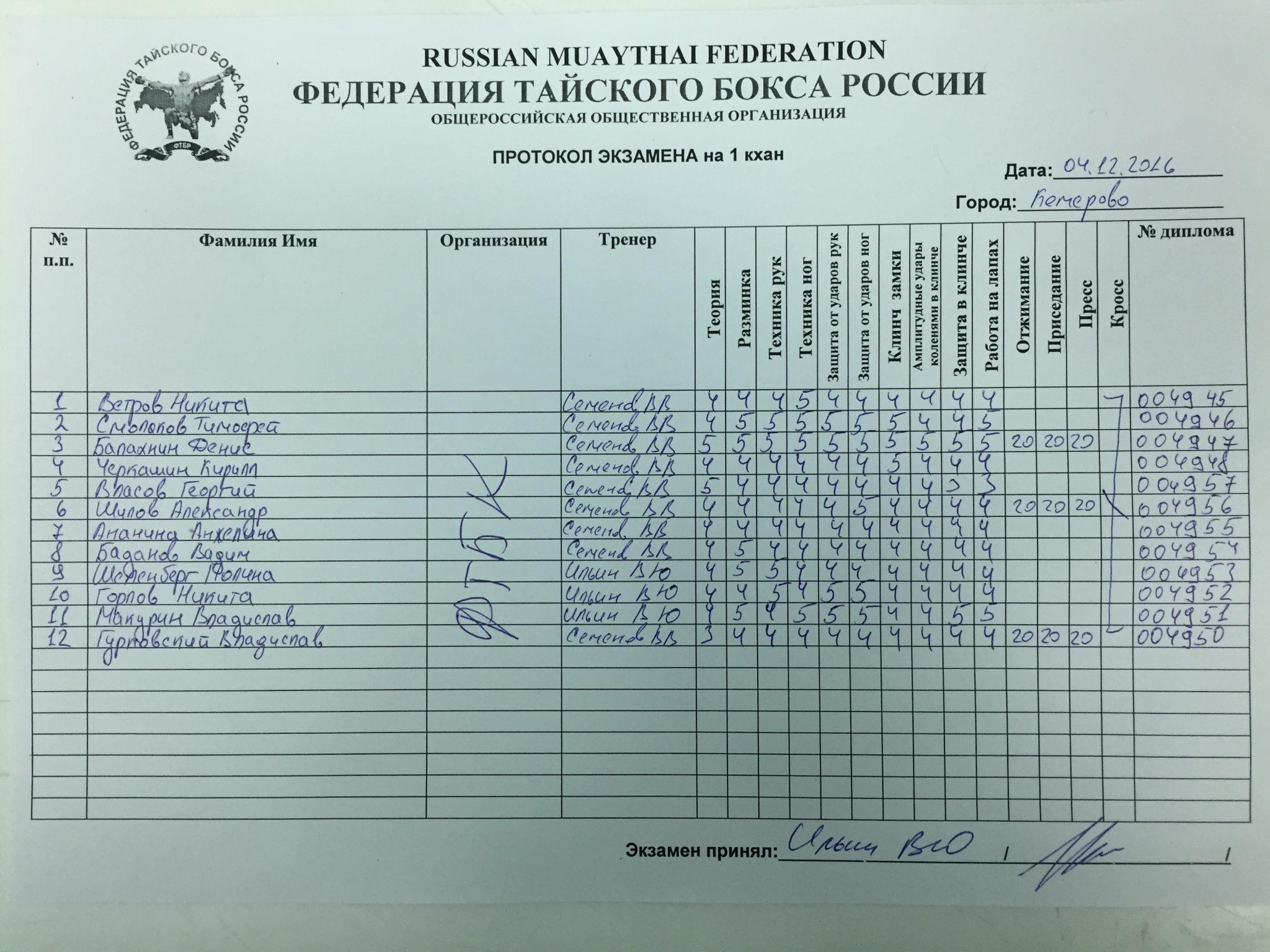 2016-12-04-kemerovo-1k-12p