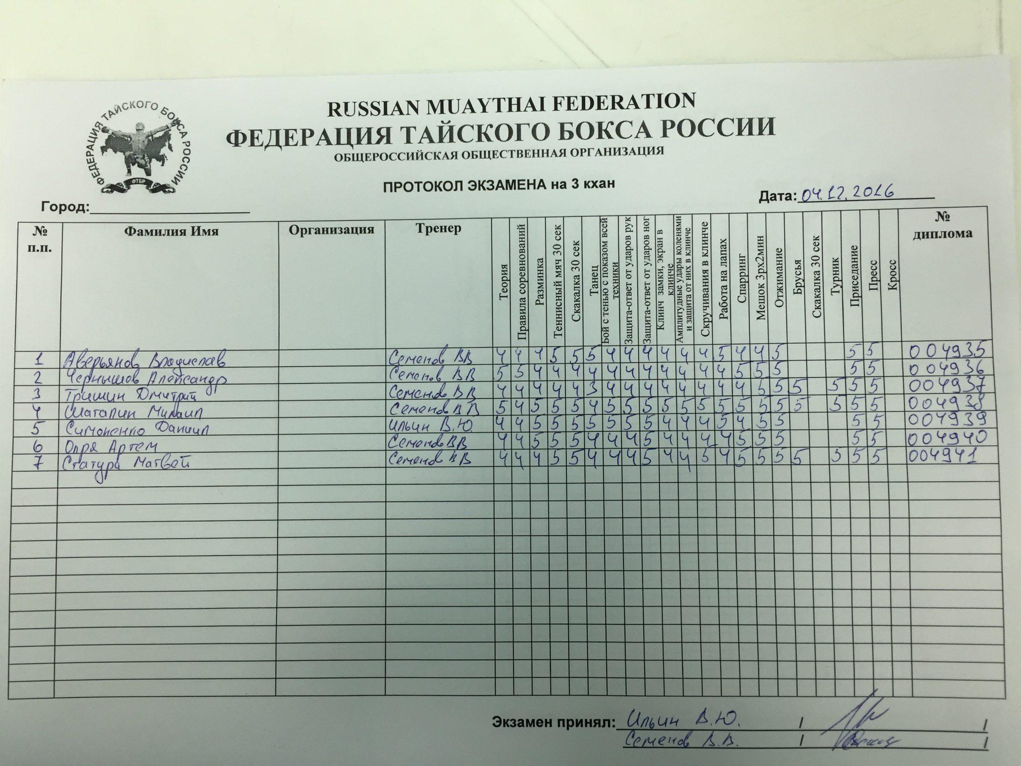 2016-12-04-kemerovo-3k-7p